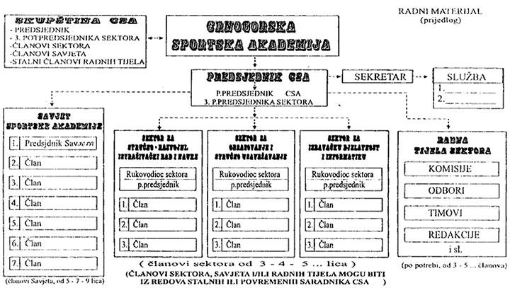 shema-csa-sajt